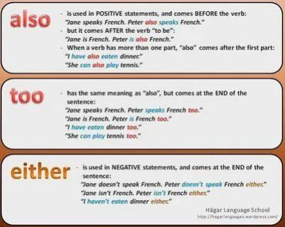 как переводится слово also