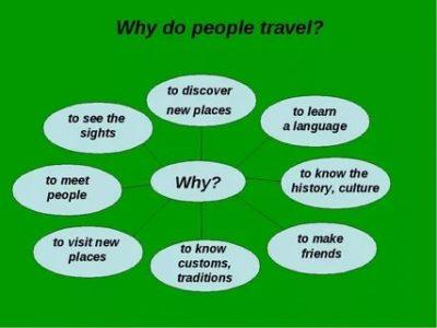 почему люди путешествуют на английском