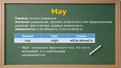 как переводится слово may