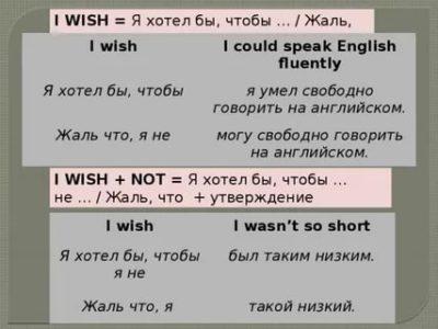 что ты хочешь по английски