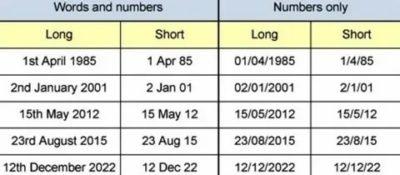 как писать даты на английском