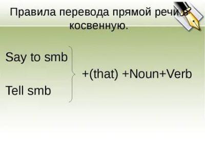 как переводится say said