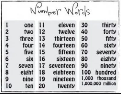 как переводится слово number