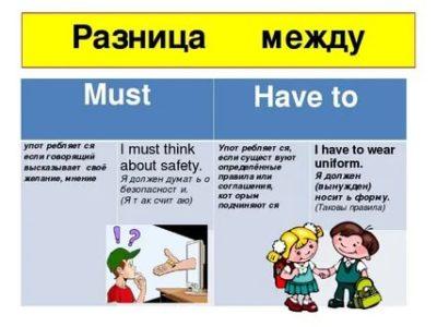 как переводится must have