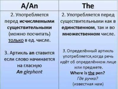 an что означает в английском