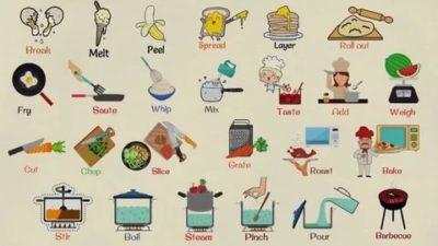 как по английски будет слово готовить