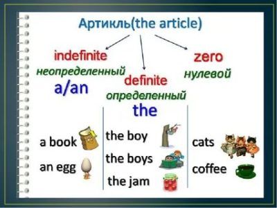 что такое артикль в английском