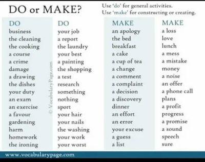как переводится слово make