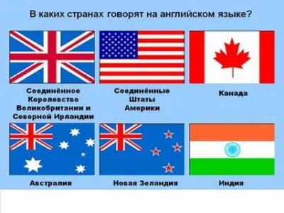 страны где говорят на английском языке