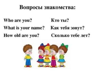 как тебя зовут на английском