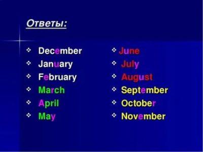 как по английски месяц