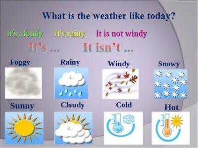 как погода по английски