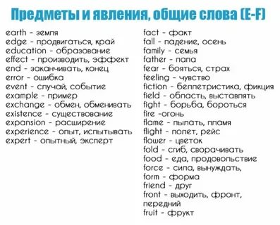 как говорятся слова на английском