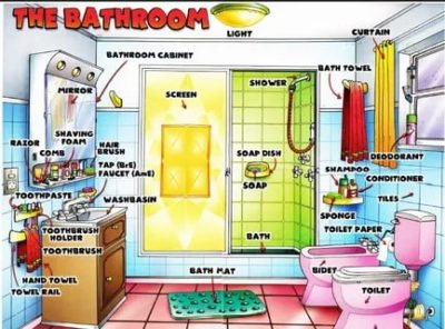 как по английски ванная комната