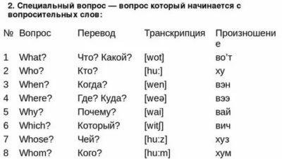 как по русски прочитать английские слова