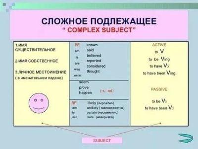 что такое complex subject