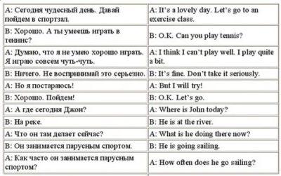 диалог как пройти на английском