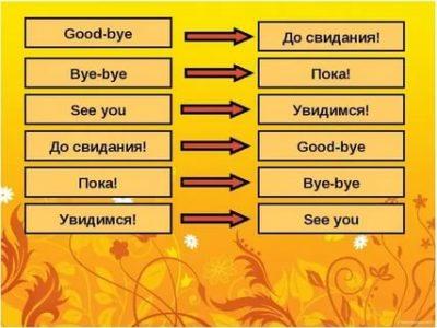 как попрощаться на английском