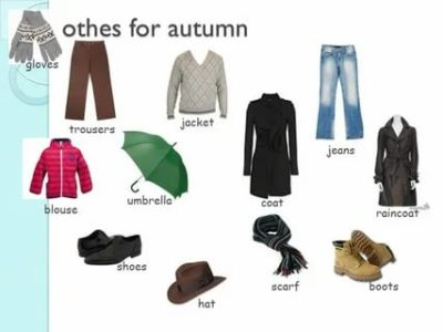 как описать одежду на английском