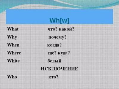 почему на английском языке