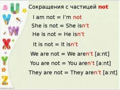are not сокращенно как пишется