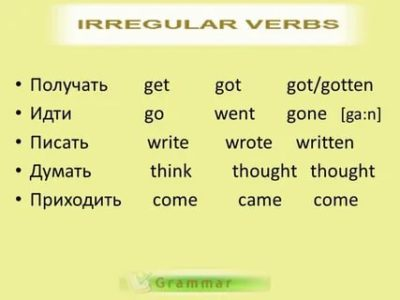 как переводится слово go