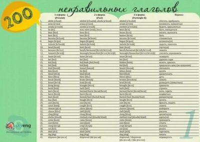 сколько глаголов в английском языке