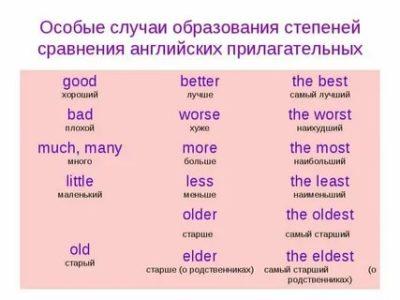 как по английски прилагательное
