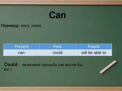 как переводится слово could