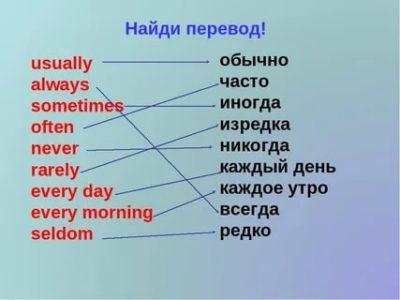 как переводится слово usually