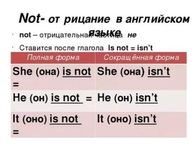 как сделать отрицание в английском