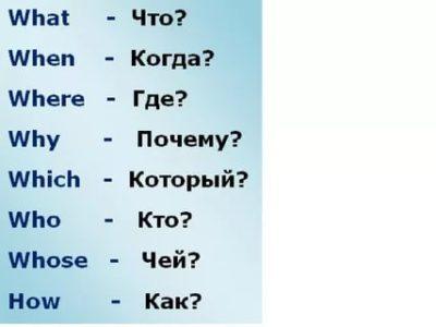 что это такое на английском