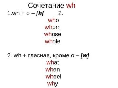 wh как читается на английском
