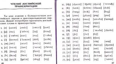 как транскрибировать английские слова