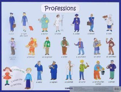 как по английски профессии