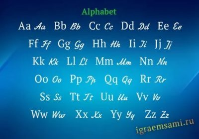 как пишется английские буквы