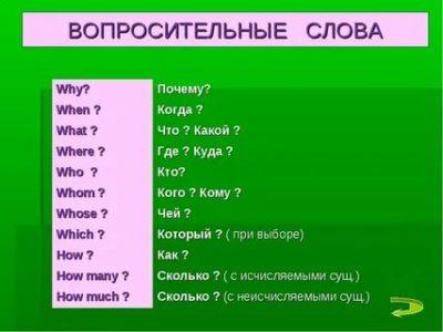 как по русски what