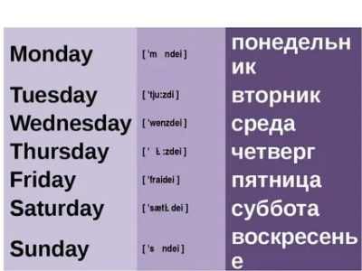 как по английски четверг