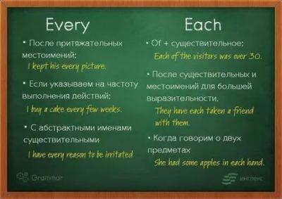 как переводится слово each