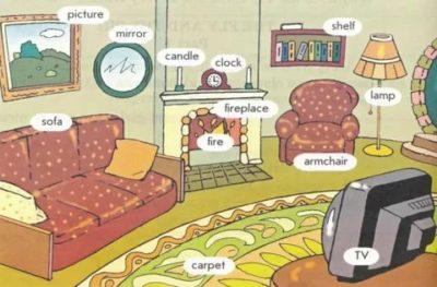 как по английски комната
