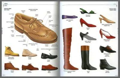 как по английски обувь