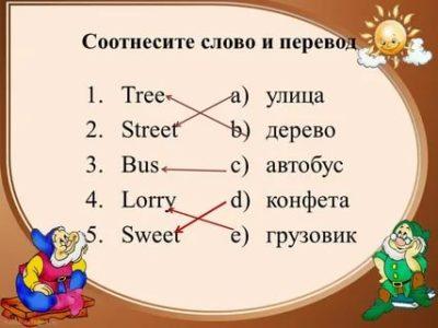 как переводится слово street