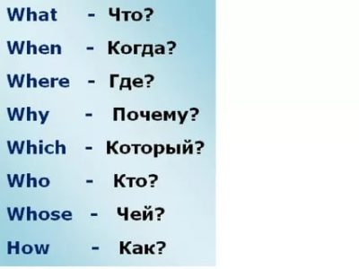 как по английски слова
