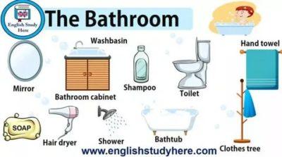как переводится слово bathroom