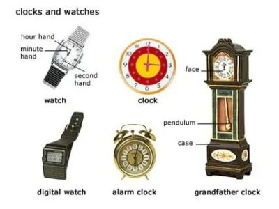 как читается слово watch