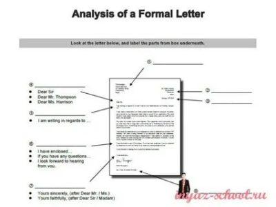 как писать официальное письмо на английском