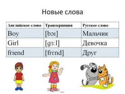 как по английски будет слово мальчик