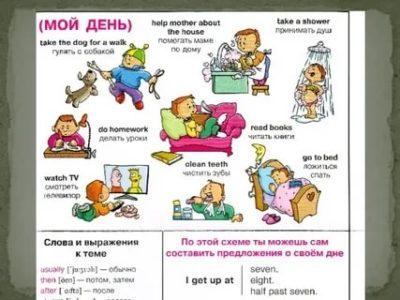 как сделать уроки по английскому языку
