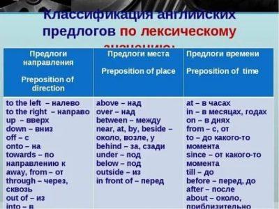 как по английски предлог в