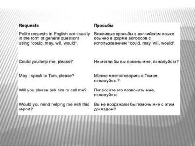 как вежливо попросить на английском